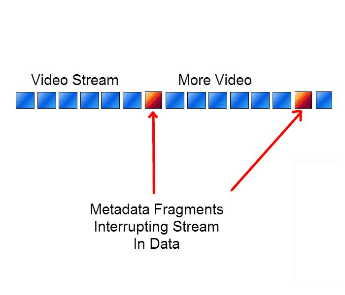 GoPro MP4 Fragmentation